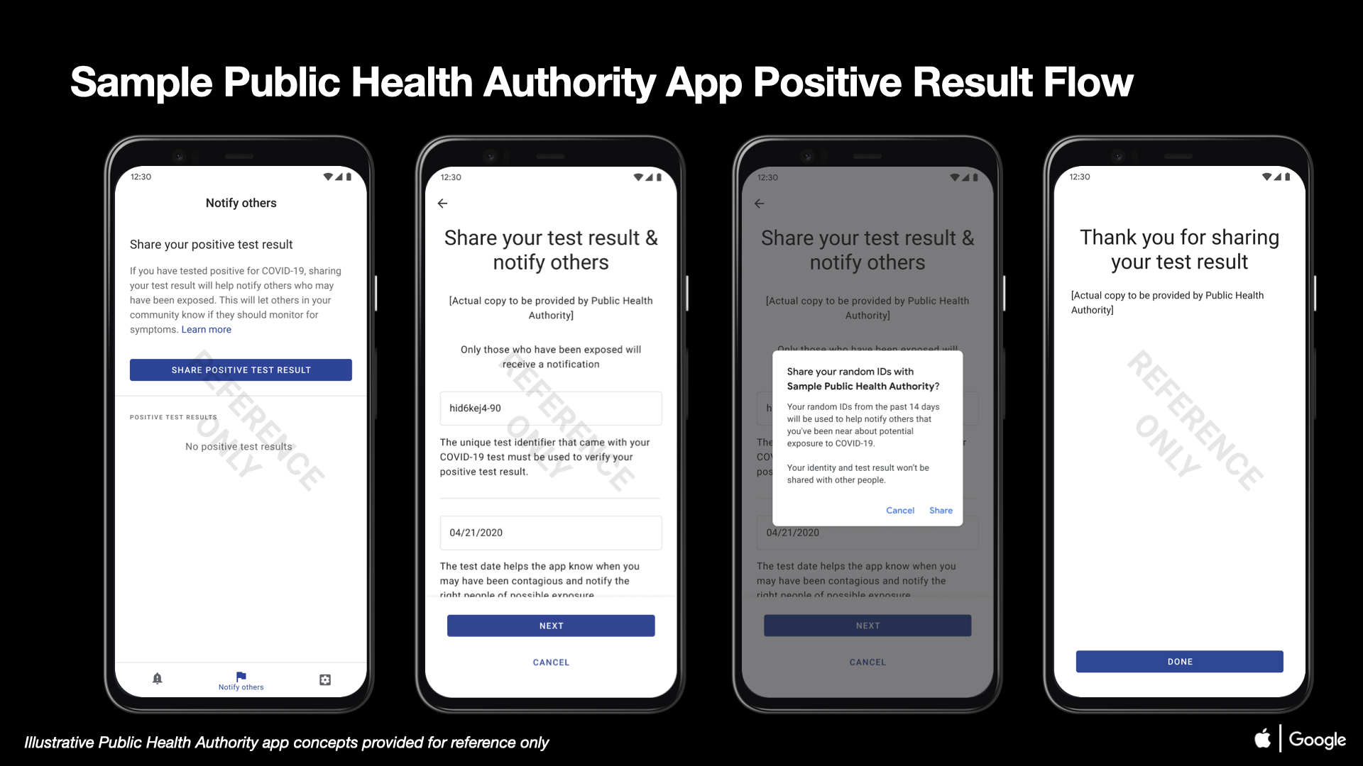 02 COVID-19 Exposure Notifications Sample Public Health Authority App Positive Result Android