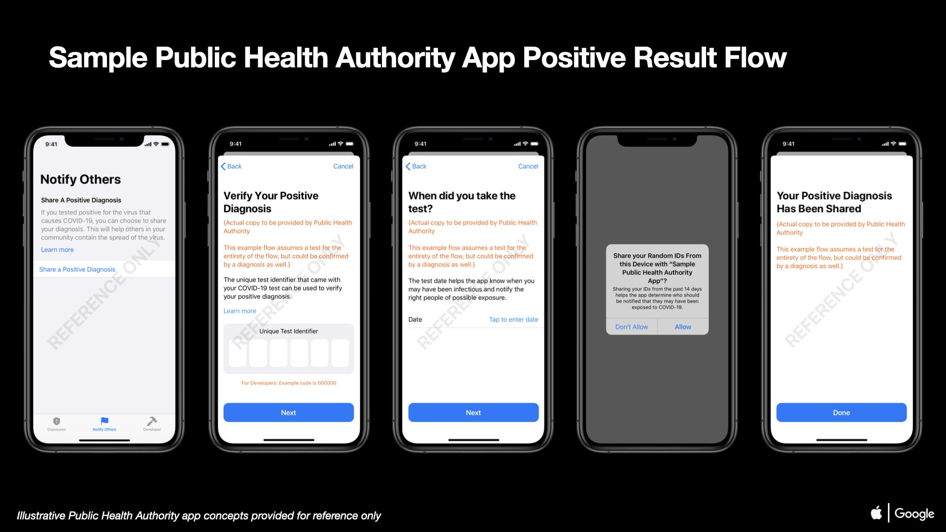 02 COVID-19 Exposure Notifications Sample Public Health Authority App Positive Result iOS