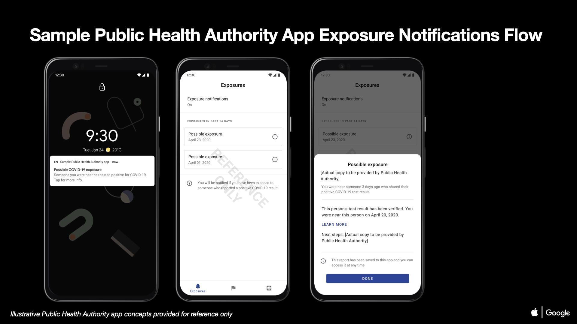 03 COVID-19 Exposure Notifications Sample Public Health Authority App Exposure Notifications Android