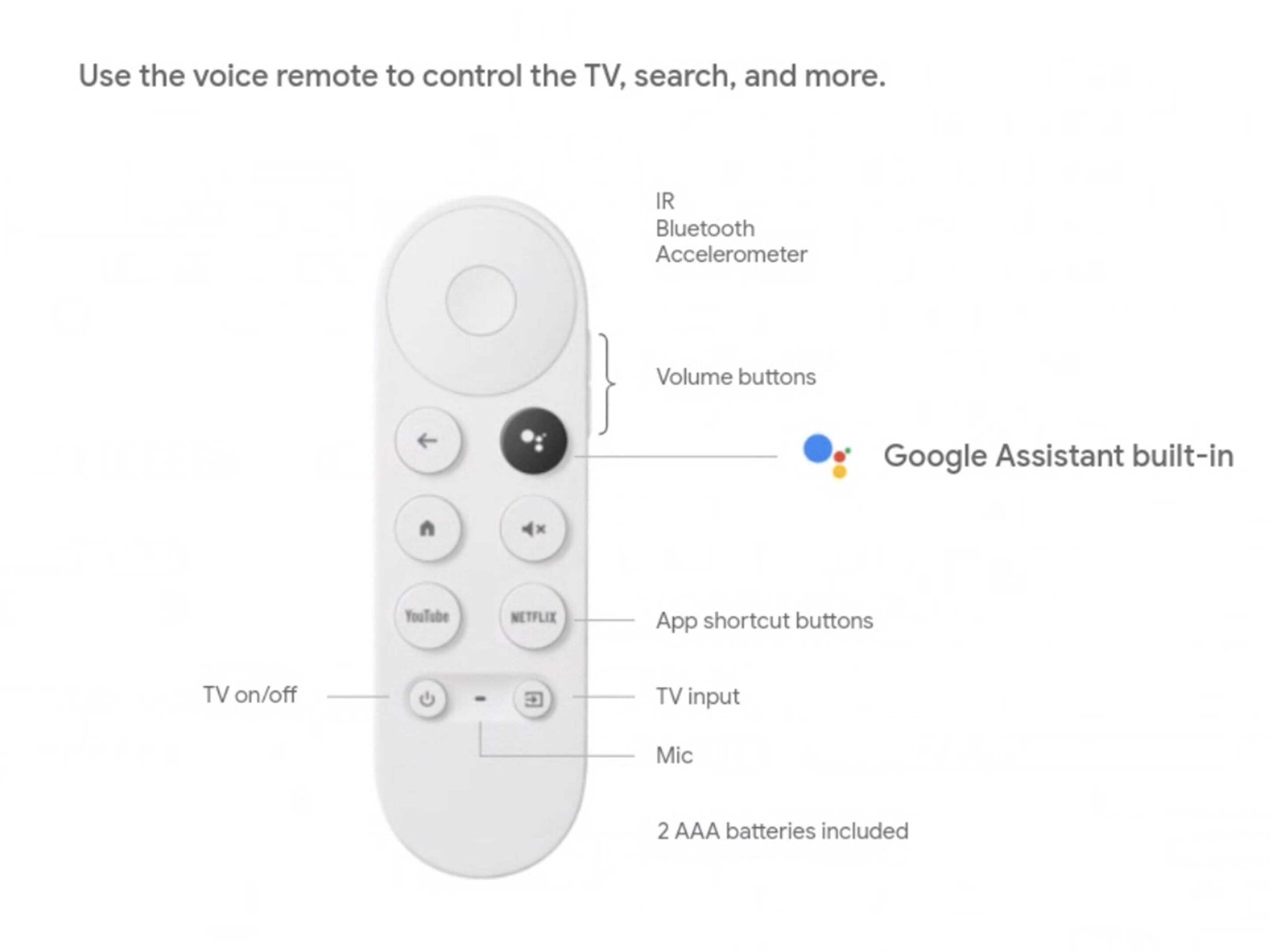 Google officially unveils its new  Chromecast with Google TV