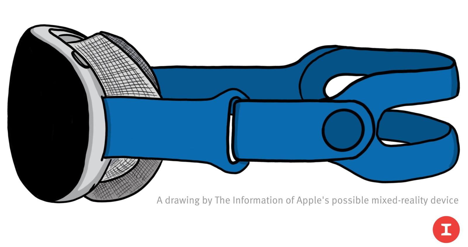 Apple Mixed Reality