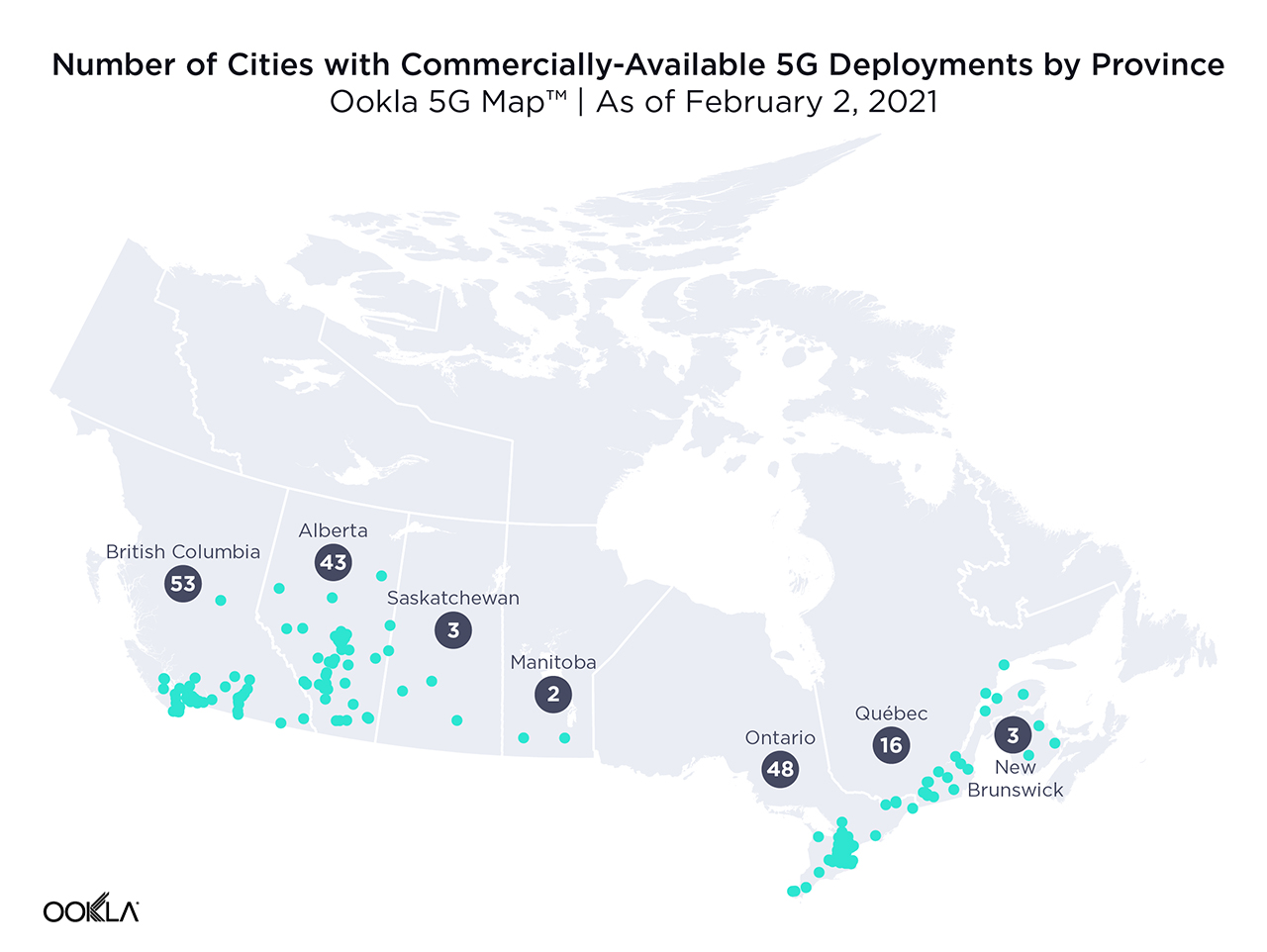 Canadian 5G average download 205 percent faster than 4G: Speedtest report