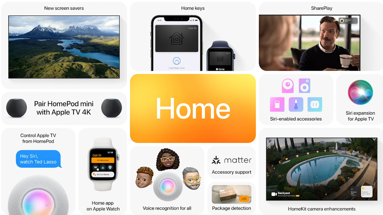 Home app WWDC 2021 round-up