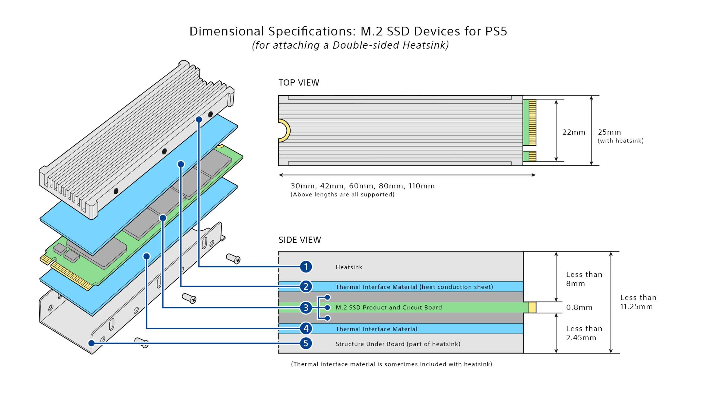 PS5 heatsink installation
