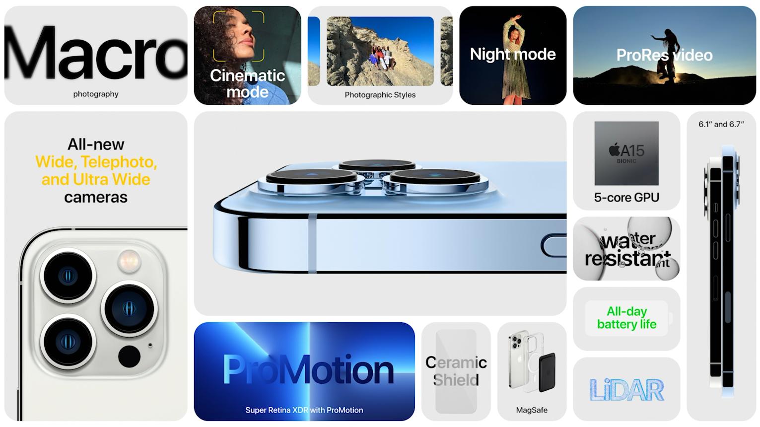 iPhone 13 Pro Pro